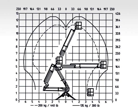 leguan_125-measures.jpg