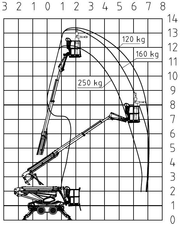 leguan_135-neo-measures.jpg
